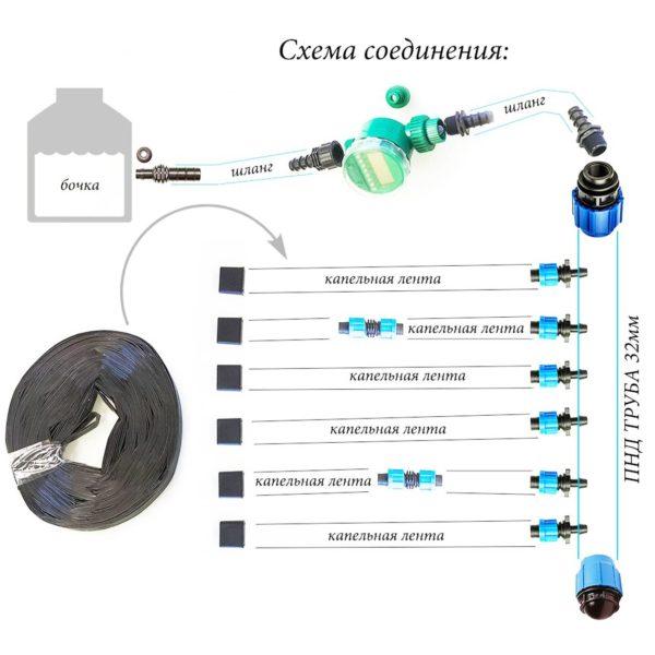 Набор капельного полива №4 для теплиц 4*3 и 6*3