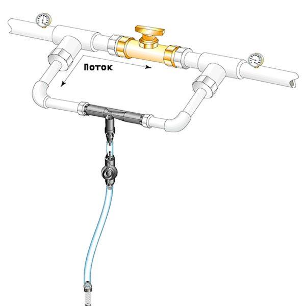 Байпас для инжектора 1″ в систему капельного полива